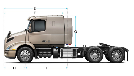 Volvo Vnr Specifications Volvo Trucks Canada